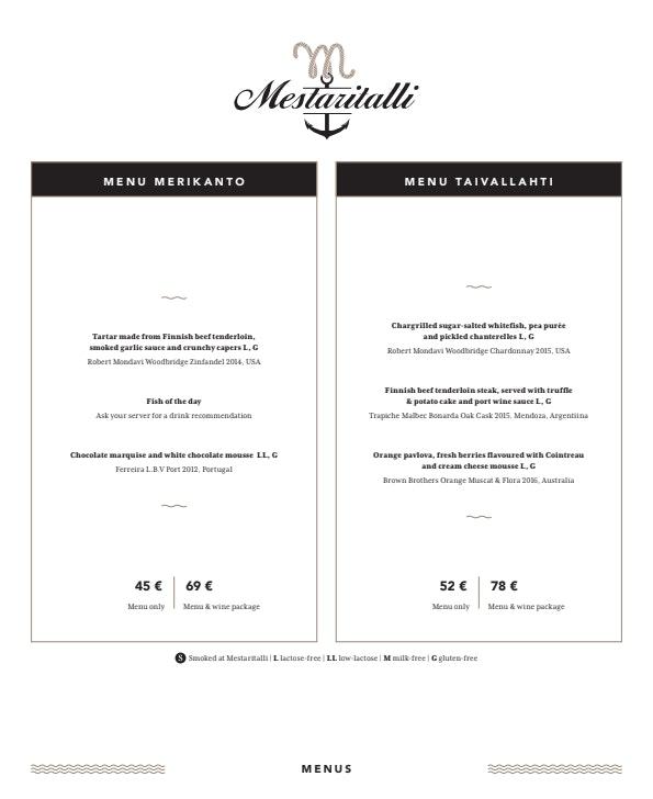 Mestaritalli menu 1/5