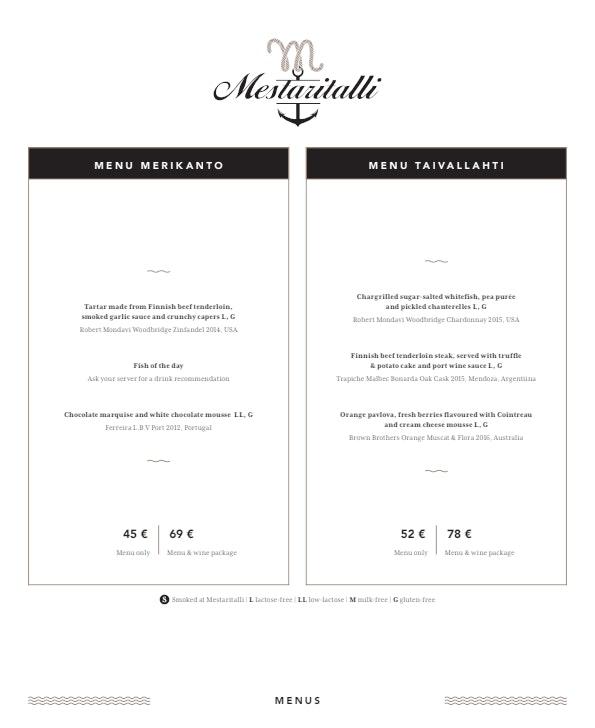 Mestaritalli menu 5/5